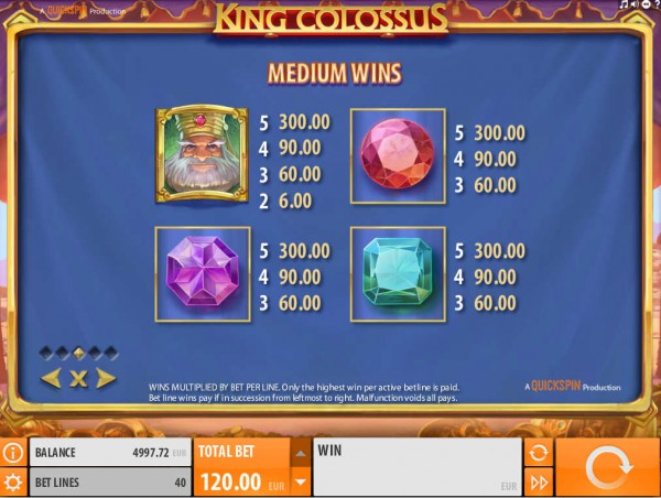 King Colossus paytable