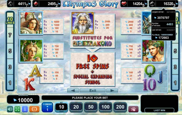 Olympus Glory paytable