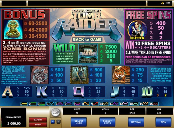 Tomb Raider Secret of the Sword paytable