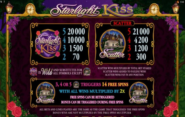 Starlight Kiss paytable