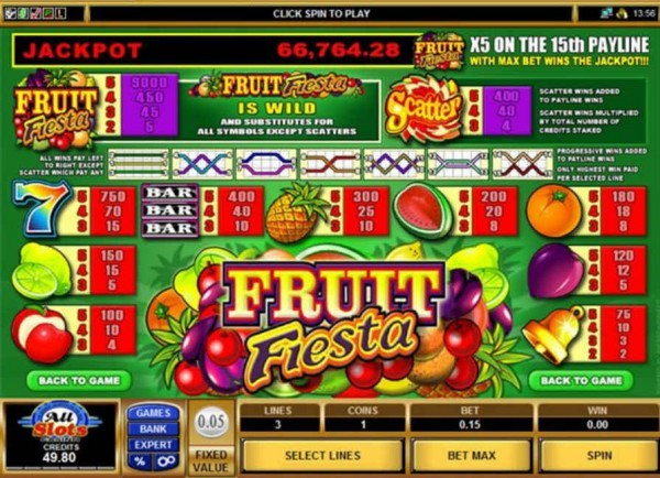 Fruit Fiesta paytable