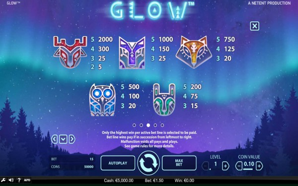 Glow paytable