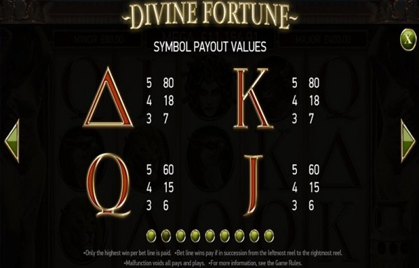 Divine Fortune paytable