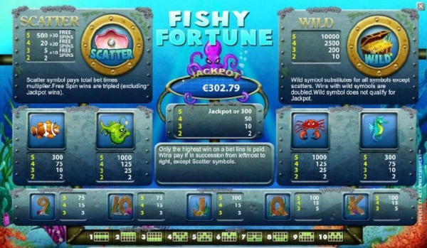 Fishy Fortune paytable