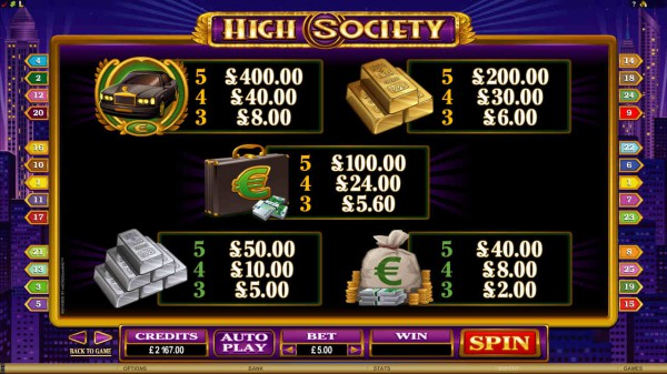 High Society paytable