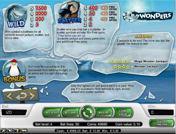 Icy Wonders paytable