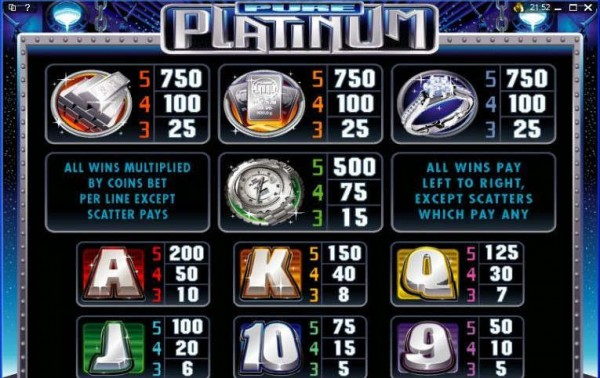 Pure Platinum paytable