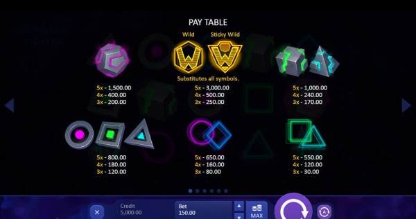 Space Lights paytable