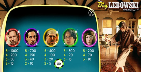 The Big Lebowski paytable
