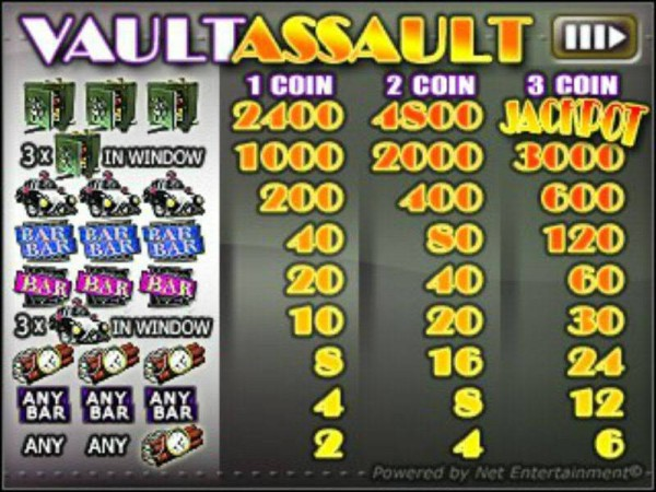 Vault Assault paytable