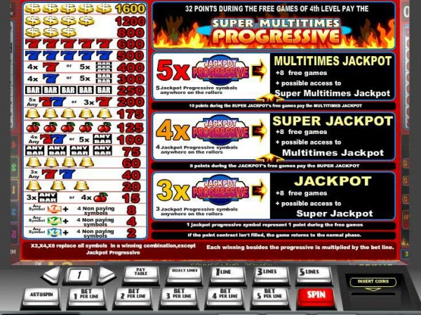 Super Multitimes Progressive HD paytable