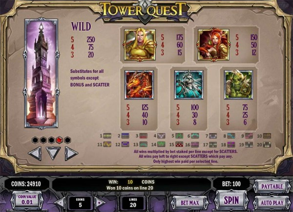 Tower Quest paytable
